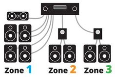 Crutchfield A/V designer Tony gives preparation tips for three types of outdoor sound systems.