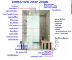 Advice, tricks, plus overview in the interest of getting the greatest result and also coming up with the optimum perusal of walk in shower with bench Steam Room Shower, Steam Showers Bathroom, Diy Shower, Shower Tub, Home Steam Room, Private Sauna, Shower Sizes, Shower Installation, Walk In Shower Designs