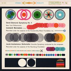Symphony No. 4 (Columbia Masterworks from 1965)