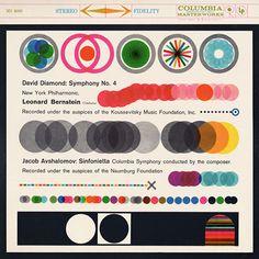 David diamond Symphony 4