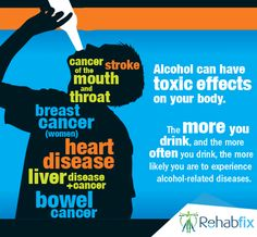 Alcohol and Your #Health