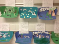 These are a few of my first grader's projects that they did on animal habitats. I had them write about an animal and create the animal's habitat. They loved doing this and learned a lot about animal habitats.
