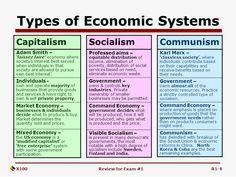 28 Government Related Terms Ideas Economics Lessons Economics Notes Teaching Economics