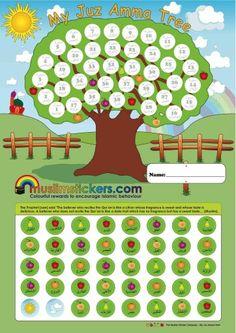 فكرتها جميلة !.. ويمكن للطفل كلما حفظ سورة من جزء عم أن يلصق اسمها في مكانه في الشجرة♡