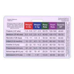 Amazon.com: Pediatric Vital Signs and Developmental Milestone Pocket Reference Guide Badge Card Horizontal: Health & Personal Care