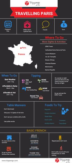 Paris Travel Infographic suggests the optimized trip itinerary for visiting tourist attractions in Paris only in one day. Best Online Booking Platform For Activities, Tours And Experiences. We are proud to announce the launch of a very special and unique Holiday and Travel portal TRIPPONGO.COM