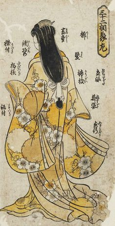 "thekimonogallery: ""Thirty-two Aspects of Physiognomy"". Ukiyo-e..."