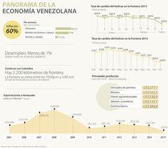 Los venezolanos cambian su salario mínimo en Cúcuta por $56.000