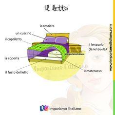 Italian Online, Italian Language, Learning Italian, 3, Chart, Instagram, Frases, Languages, Vocabulary