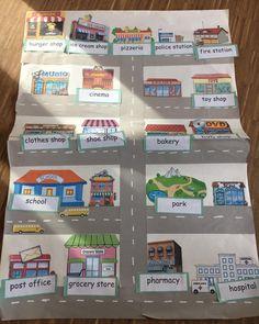Wordbank Poster zum Thema Shops im #Englischunterricht #Grundschule #4.Klasse #esl #englishasaforeignlanguage #teachersfollowteachers #Lehrerhabenimmerfrei