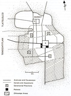 Pic 2: The Mexica island of Tenochtitlan - Tlatelolco, the twin cities. Smith:1996.