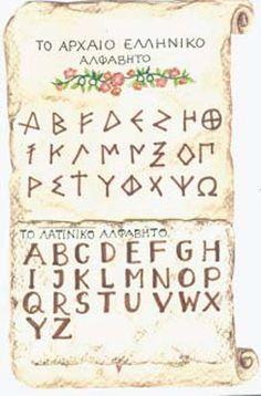 Πόσοι Έλληνες γνωρίζουν, άραγε, ότι το Λατινικό Αλφάβητο είναι απλά… το Αλφάβητο της Κύμης