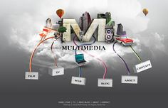 Multimedia Website Layout: Tutorial to design graphic web portfolio