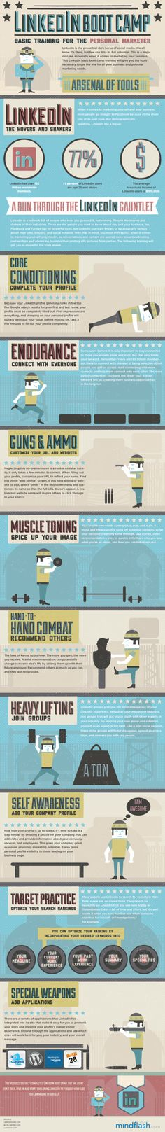 Basic Training for the Personal Marketer on LikedIn #infographic