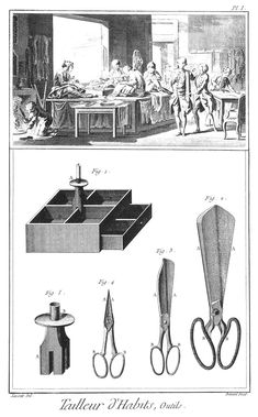 1771 tailor of suits and bodices - Tailleur d'habits et tailleur de corps Volume and Page:Plates vol. 9 (1771) in  Diderot & Alembert   http://hdl.handle.net/2027/spo.did2222.0000.178
