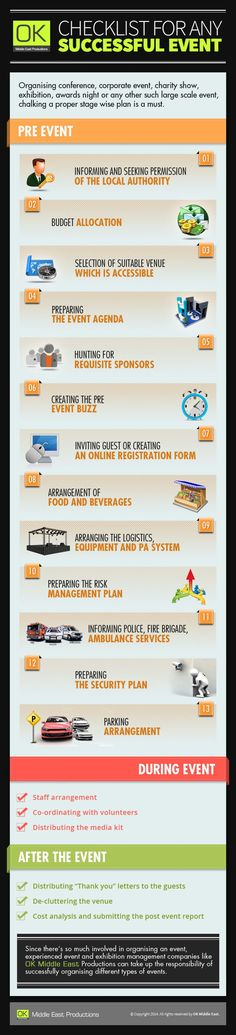 Checklist for any Successful Event
