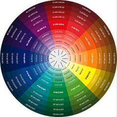 ARTactif - Cercle chromatique.