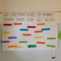 le azioni che mi fanno stare bene con gli altri Token Economy, Cooperative Learning, Team Building, Alter, Montessori, Back To School, Padova, Classroom, Teacher