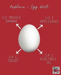 Midway through a recipe, you realize you're out of eggs. Don't panic. You can substitute any of the following for an egg: half a mashed banana, a quarter cup of yogurt, a quarter cup of vegetable oil, a third of a cup of applesauce. via KitchenDailyCanada