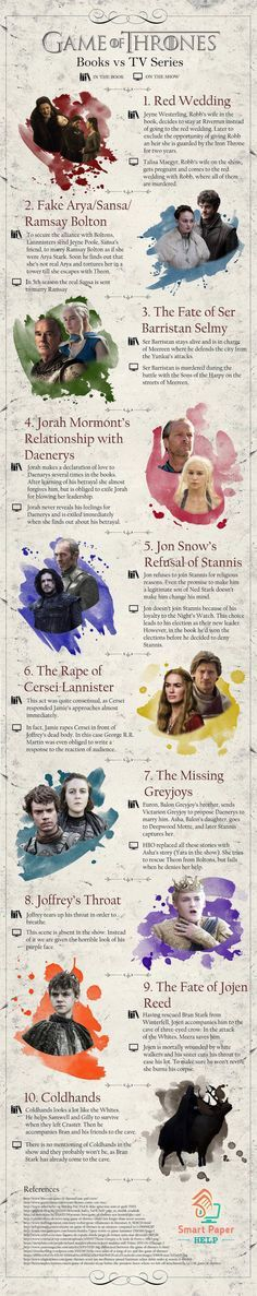 A Game of Thrones – how do books compare to TV series? (infographic)