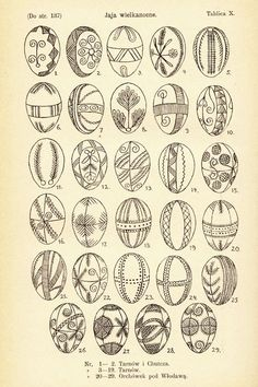 Pisanki - the decorated Easter eggs in Poland - 19th century examples