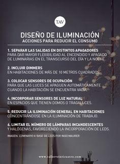 6 consejos de iluminación sustentable de Ingo Maurer