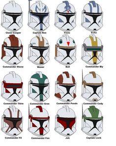 Clone commando helmet paint reference chart
