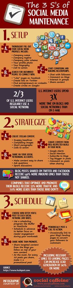The 3 S's of Social Media Maintenance #Infographic #socialmedia