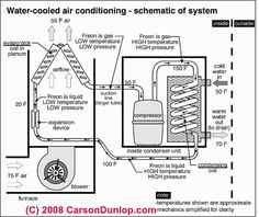 air conditioner control thermostat wiring diagram hvac systems rh pinterest com coleman mobile home ac wiring diagram home air conditioner wiring diagram