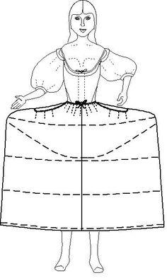 112 best 18th Century Women's Dress images on Pinterest