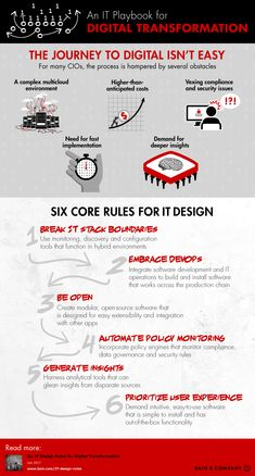 An IT Playbook for Digital Transformation _ BAIN Consulting Infographic Business Intelligence, Fourth Industrial Revolution, Program Management, Change Management, Social Organization, Online Digital Marketing, Powerpoint Design Templates, Classroom Rules, Digital Strategy