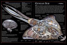 Gungan Sub