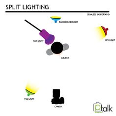 Lighting Setups: Split Lighting #photographytalk #photographytips