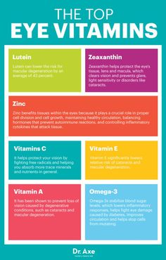 Top seven eye vitamins - Dr. Axe