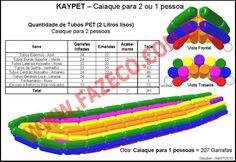 plovila koja se mogu napraviti u prirodi 16f85cb9110813990ac162b99252ceff--canoes-kayaks