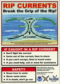 Rip Currents, stay alert and know how to get out. Jupiter Beach, Rip Current, Pawleys Island, Out To Sea, Surf City, Getting Out, Helpful Hints, Surfing, Swimming