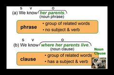 noun clause as subject of sentence