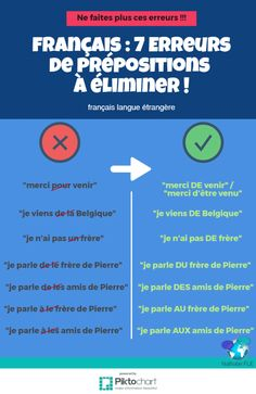 Errors in French - Prepositions French Verbs, French Grammar, French Phrases, French Language Lessons, French Language Learning, Learn A New Language, French Lessons, French Expressions, French Teaching Resources