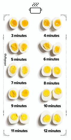 Can you Lose 24 Pounds In Just 14 Days with the Hard Boiled Egg Diet 1 Week Meal Plan? - The boiled egg diet is very rich in nutrients, protein, and vitamins, but is it a good diet for lasting weight loss? Healthy Breakfast Recipes, Healthy Snacks, Healthy Recipes, Breakfast Ideas, Healthy Breakfasts, Diet Breakfast, Egg Recipes, Cooking Recipes, Cooking Kale