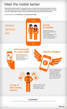 """Our infographic shows that four-in-ten mobile bankers admit to regularly buying something on impulse, compared with 28% of others. Does ready access to their bank balance give them a sense of security to """"buy now""""?"""