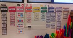 Tempo Tigers and an Elementary Music Word Wall.