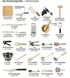 Alles, was man in der Küche braucht