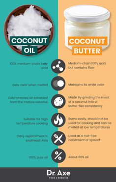 Coconut butter vs. coconut oil - Dr. Axe http://www.draxe.com #health #keto #holistic #natural #recipe