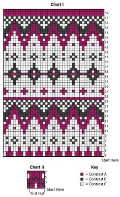 Buy Yarn Online and Find Crochet and Knitting Supplies and Patterns Tapestry Crochet Patterns, Fair Isle Knitting Patterns, Fair Isle Pattern, Knitting Charts, Knitting Stitches, Knit Patterns, Free Knitting, Stitch Patterns, Tejido Fair Isle