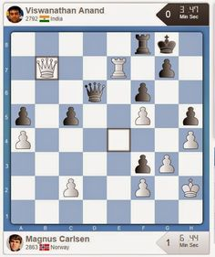 FIDE World Chess Championship Match 2014: Carlsen - Anand. Game no2