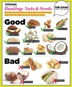Not all nuts and seeds are good if you're following a LCHF/Banting diet. See what to eat, and what to avoid