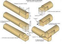 "Рубка "" в лапу"" Cabins, Workshop, Industrial, House, Atelier, Cabin, Haus, Cottages, Homes"