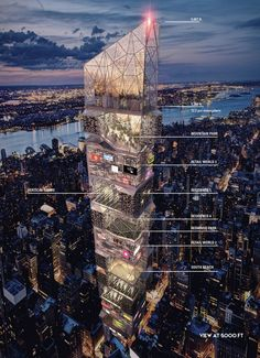 """""""Times Squared 3015"""" contains not only homes, shops, and offices, but also vertical farms, a beach, a miniature """"mountain range"""" and a redwood forest: http://www.theverge.com/2015/4/2/8330079/times-square-3015-city-in-a-skyscraper"""
