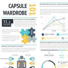 What the HECK is a capsule wardrobe? Great question! A capsule wardrobe is a minimalist wardrobe. When you remove all the unnecessary and unworn items from your closet and fill it with the bare min...
