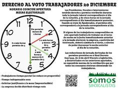 SOMOS sindicalistas: Derechos permisos de trabajo, elecciones generales...